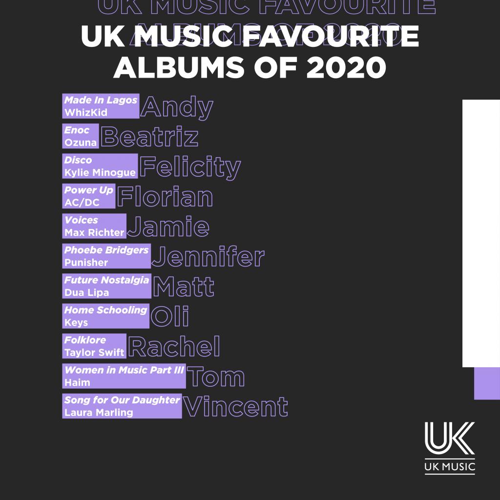 Favourit Albums